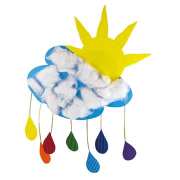Διακόσμηση Παιδικού Πάρτυ Σύννεφα